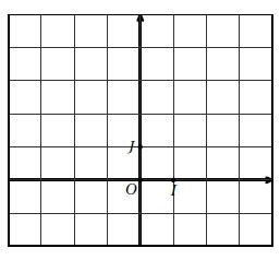 Exercice, équations réduites de droites, fonctions affines, seconde