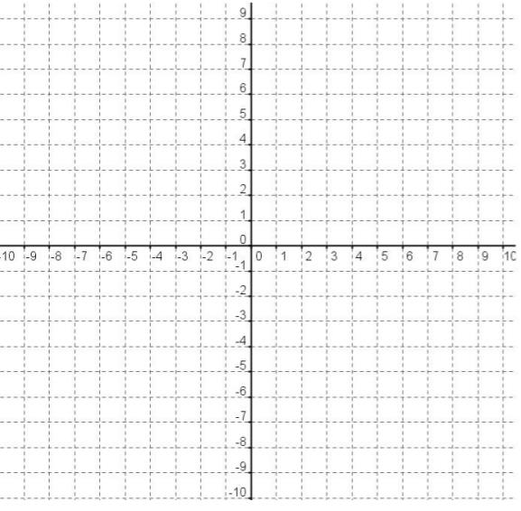 Exercice, vecteurs directeurs, droites, équations cartésiennes, première