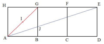 Exercice, vecteurs, droites, équation cartésienne, première