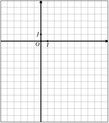 Exercice, vecteurs, aire parallélogramme, géométrie du plan, points alignés, seconde
