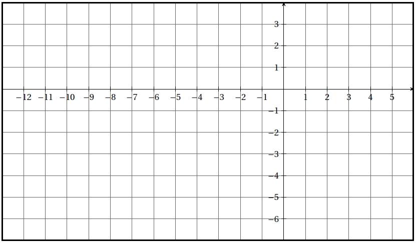 Vecteurs, alignement de points, seconde parallélogramme, égalités