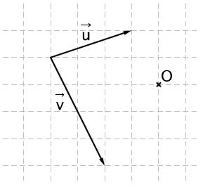 Vecteurs, points, représentation graphique et milieu, seconde