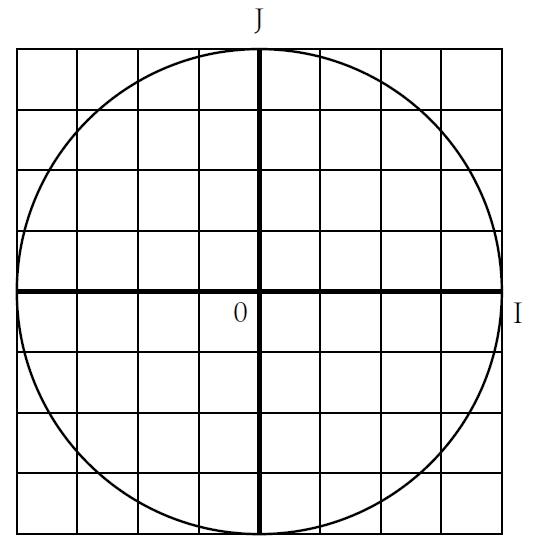 Trigonométrie, exercice, cosinus, sinus, cercle, réels, valeurs, seconde