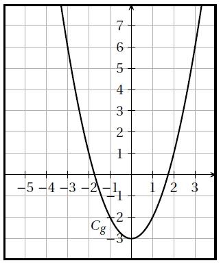Second degré, position relative de courbe, affine, seconde