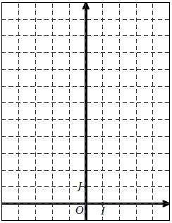 Carré, affine, position relative de courbe, second degré, seconde