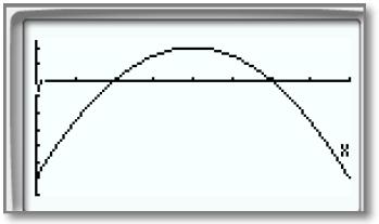 Exercice, second degré, bénéfice, signe, courbe, seconde, tableau