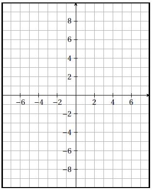 Polynôme, rationnelle, continuité variation