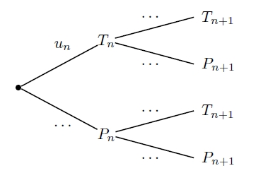 Probas et Suites, arbre, limite, géométrique, terminale
