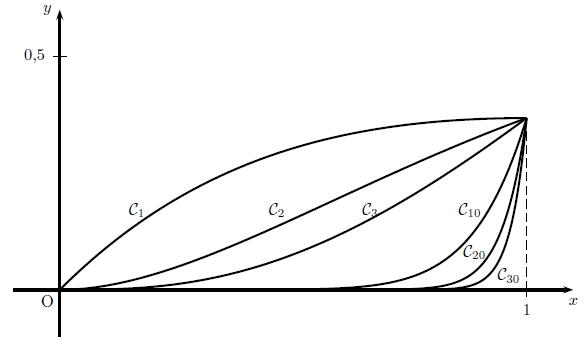 Exercice, intégrale, fonction, suite, primitive, exponentielle, variation, terminale