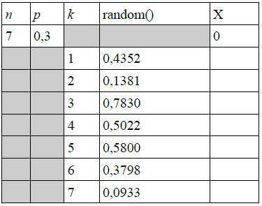 Lois continues, uniforme, algorithme, exponentielle, terminale