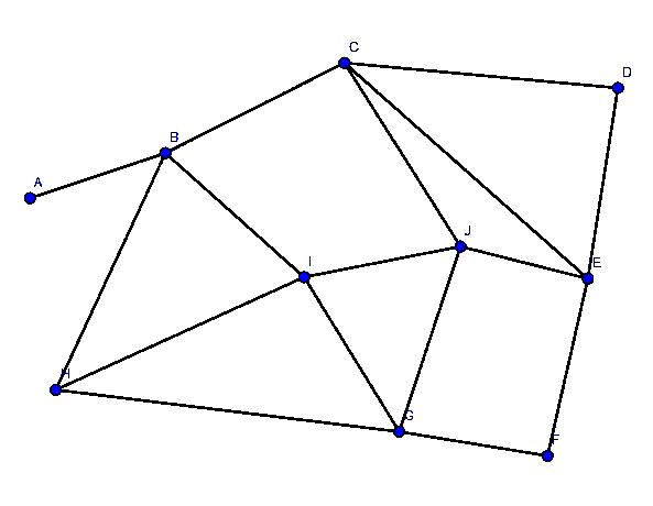 Graphe connexe, nombre chromatique, terminale
