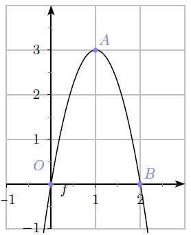Primitives, intégrale, moyenne, aires, puissance, terminale