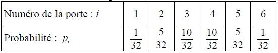 Probabilités, valeur, gain, loi, espérance, équitable, première, tableau