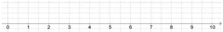 Exercice, diagramme, de, quartiles, boîte à moustache, médiane, mininum, maximum