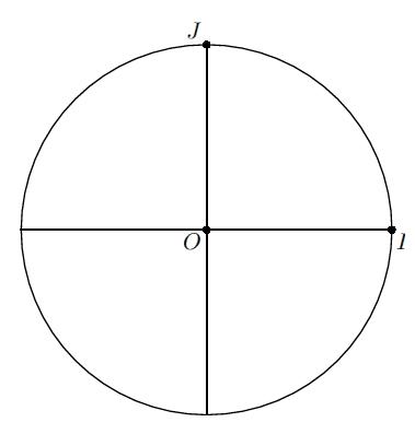 cercle trigonometrique sinus cosinus