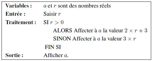 Programme, si, alors, sinon, variables, conditions