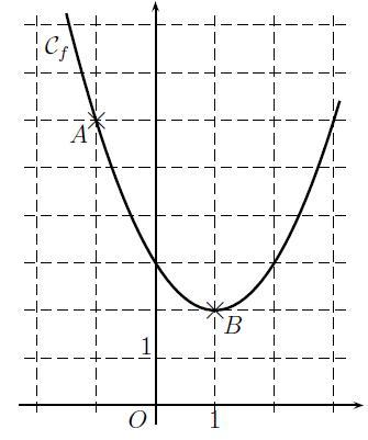 Système, équation, second degré, polynôme, coefficients, seconde