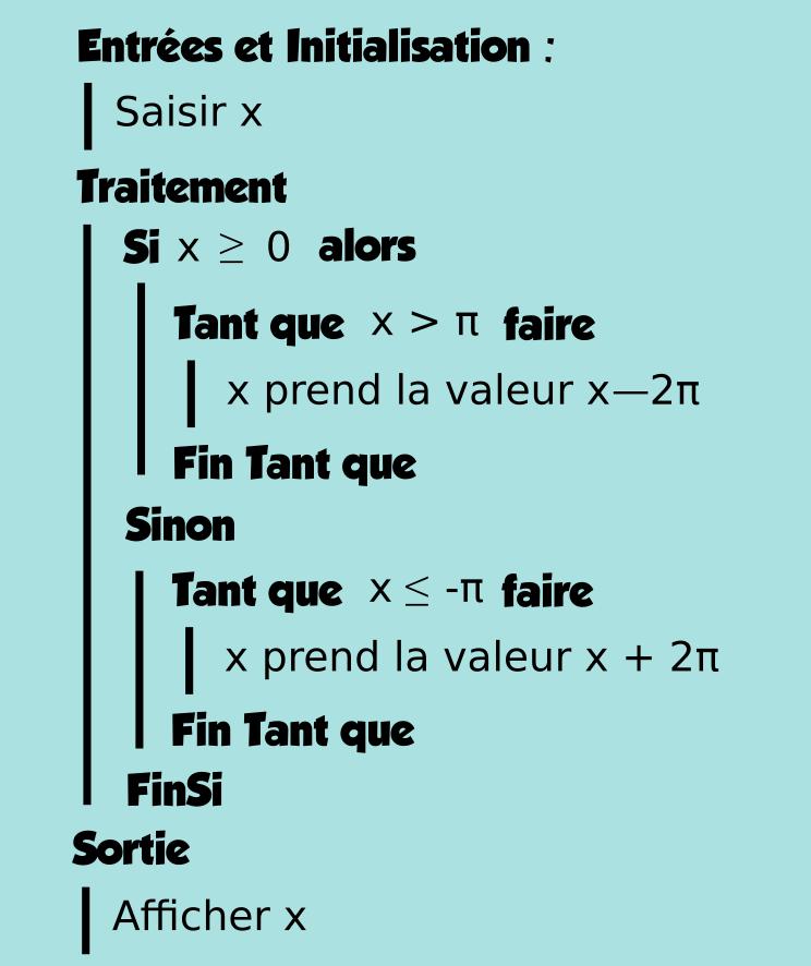 Algorithme trigonométrie mesure principale