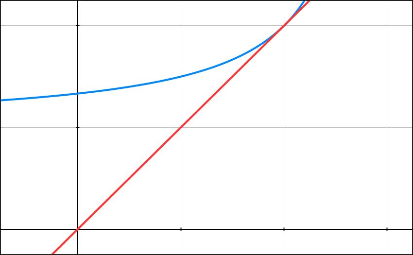 Exercice, suites, fonction, récurrence, convergence, arithmétique, terminale
