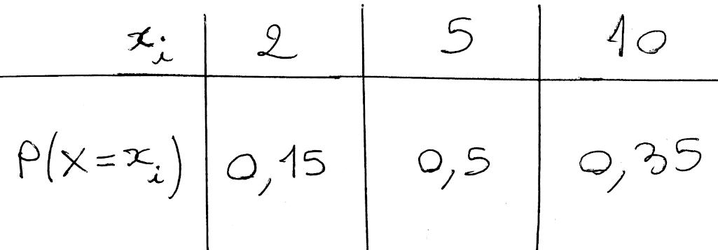 Probabilités, tirage, loi, espérance, variance, première, tableau