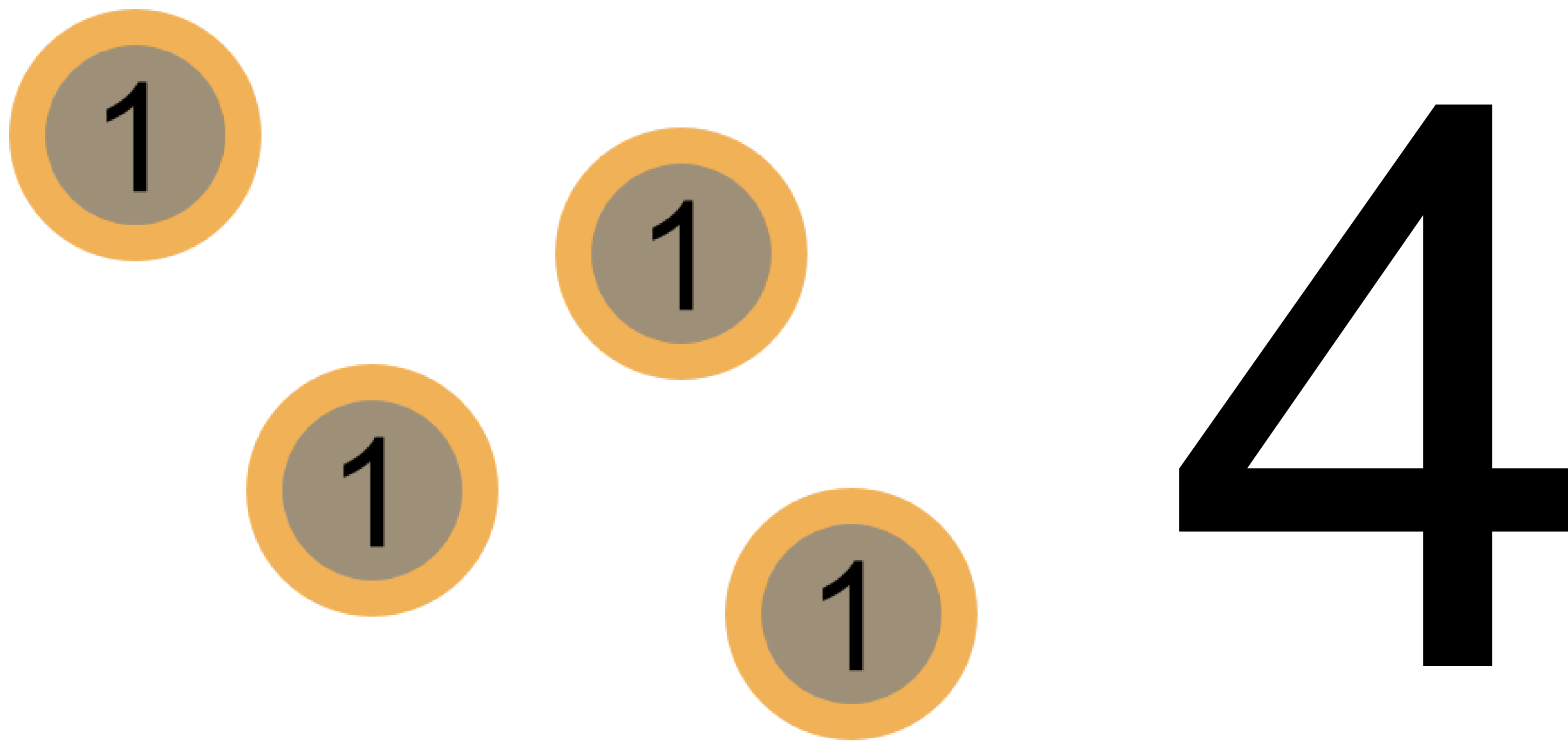 Maths de seconde - L'addition de nombres entiers