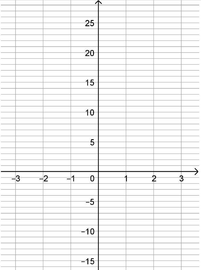 Exercice, maths, fonction de référence, cube, seconde, courbe, équations